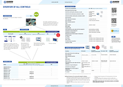 overview controller